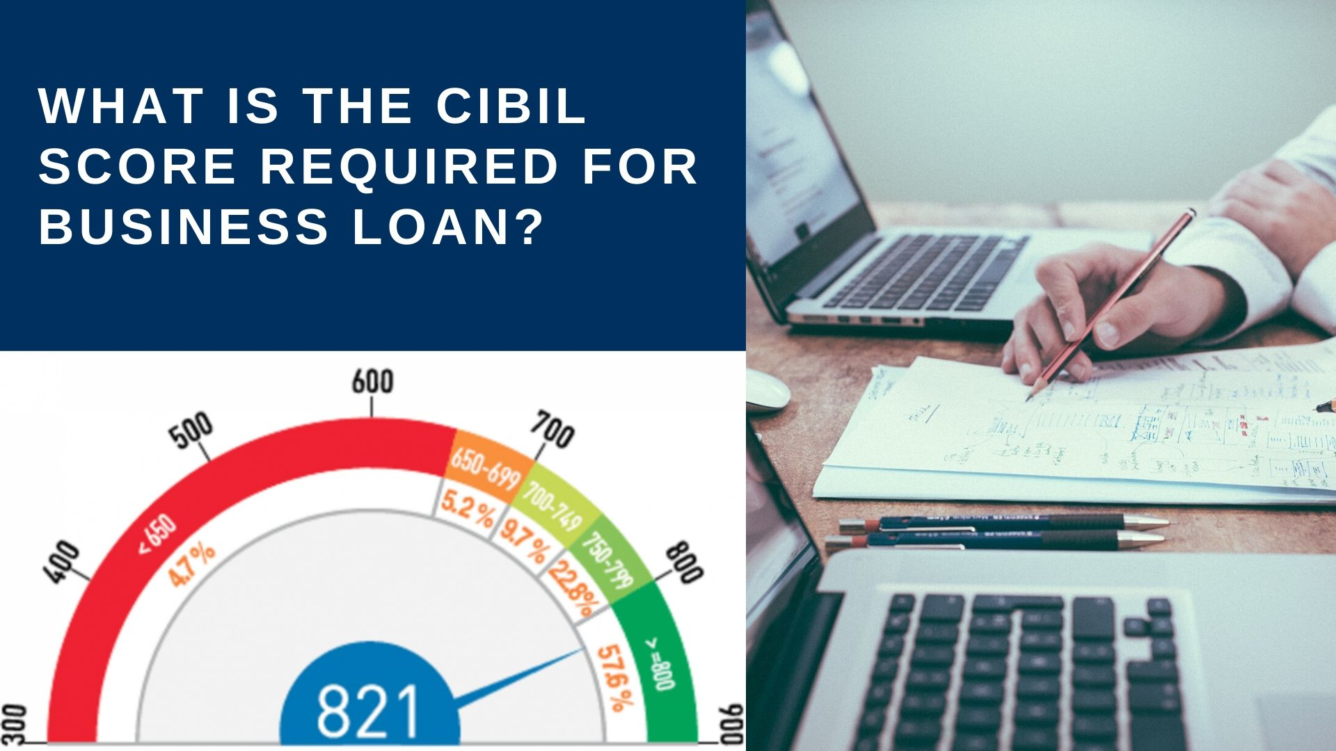 CIBIL Score Required for Business Loan